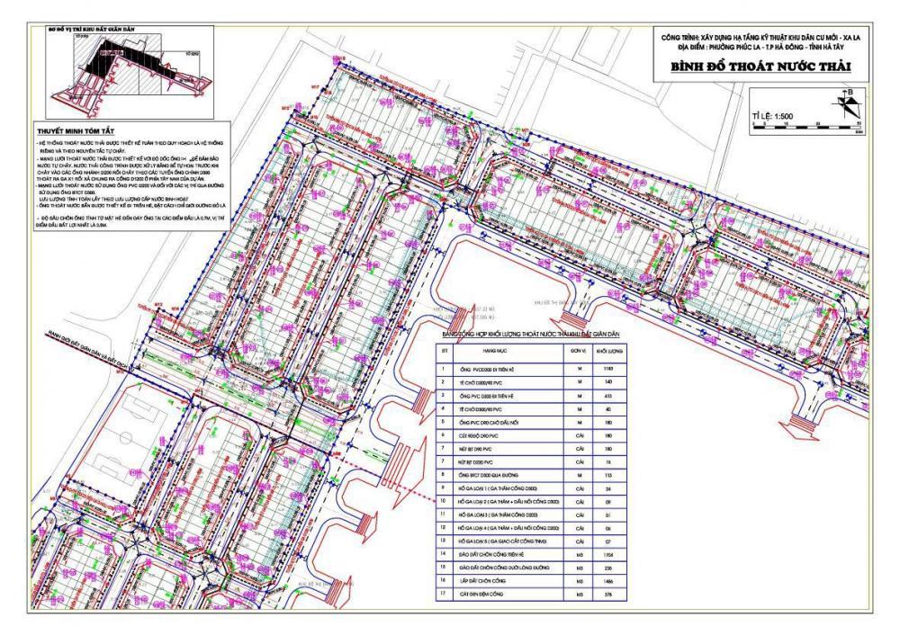 Lập dự án; thiết kế BVTC dự án xây dựng HTKT khu đất giãn dân Xa La